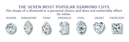 The Seven Most Popular Diamond Cuts - round, marquise, pear, emerald, oval, heart, princess